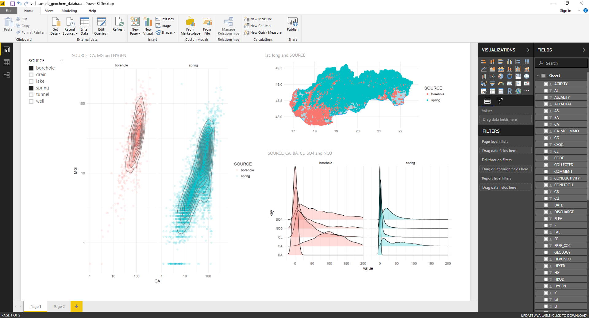 Example of R visuals in Power BI