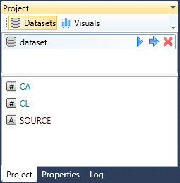 Executed Power BI dataset